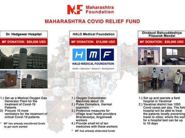 Maharashtra Covid Relief Fund 2021